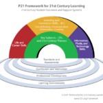 Framework for 21st Century Learning