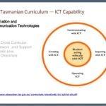 The Tasmanian Curriculum Information and Communication Technology (ICT) K-10 Cross Curricular Framework